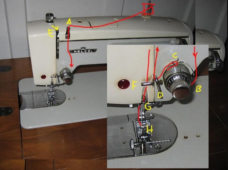 How to Thread a Nelco Sewing Machine?